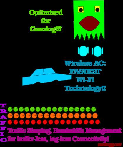 Dlink-Gaming-Router-DGL-5500