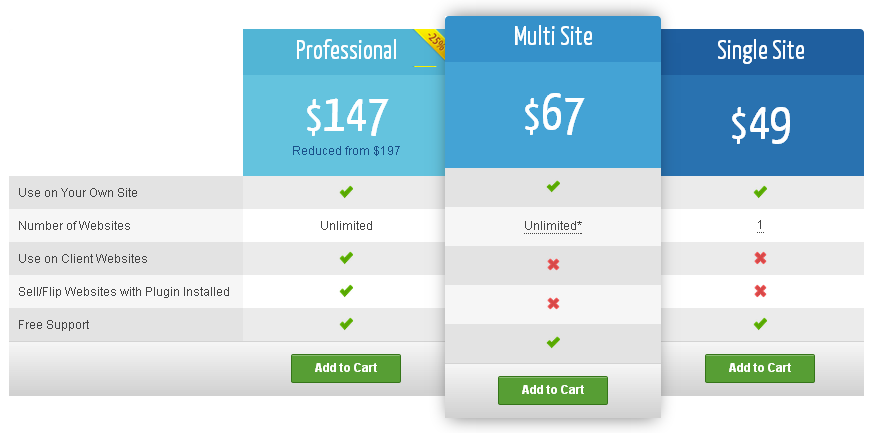 Hybrid Connect is a very affordable tool for building a great mailing list