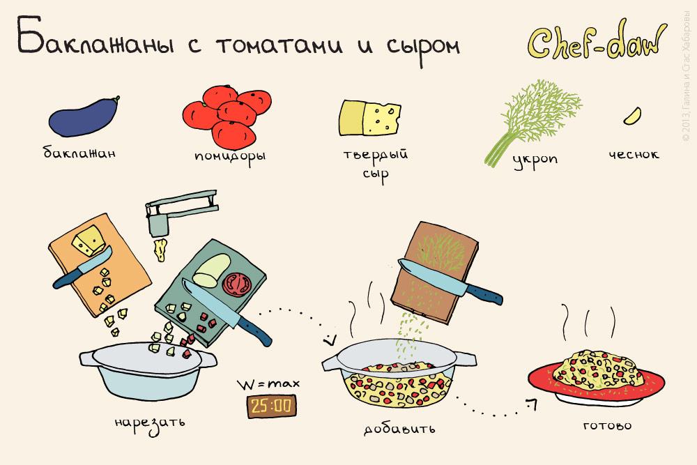 chef_daw_baklazhani_s_tomatami_i_sirom