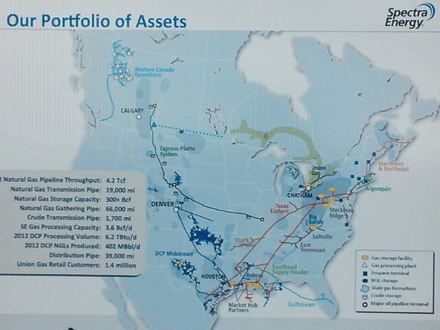 Our Portfolio of Assets --Spectra Energy