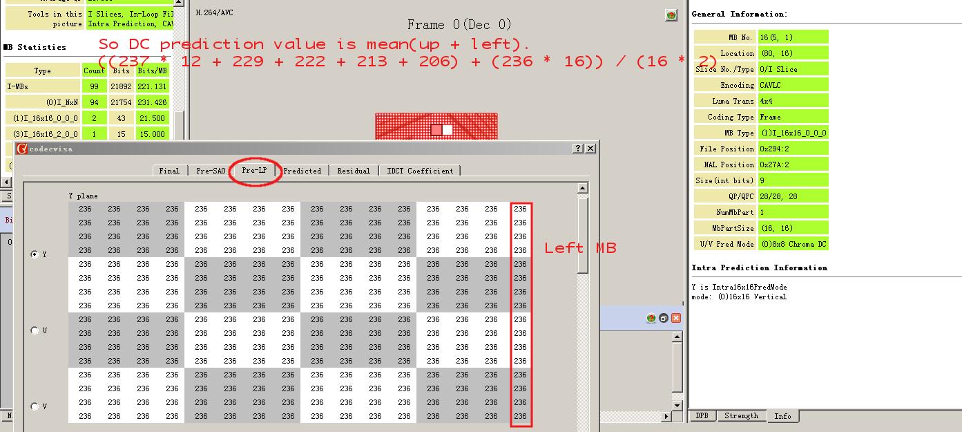 h.264-foreman-1st-frame-i_16x16_2_0_0-left-mb