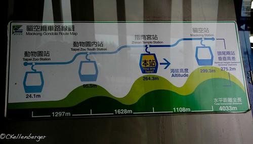 Maokong Gondola-5745
