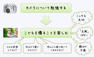 photo-lesson-1