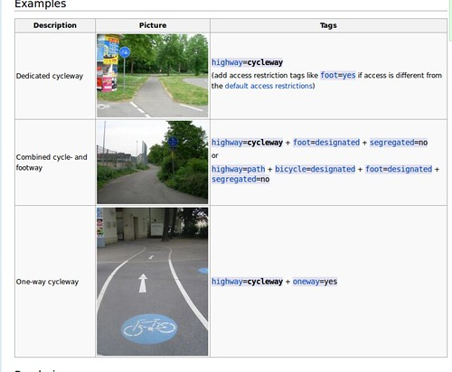 tags_highway_cycleway_examples
