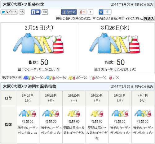 ... 毛衣,這是建議洋蔥式穿法吧XD (資料來源: tenki.jp