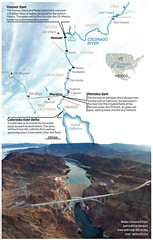 Bringing the Colorado river back from dead