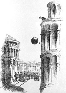 Galileo nhà vật lý học khai sinh khoa học vật lý hiện đại