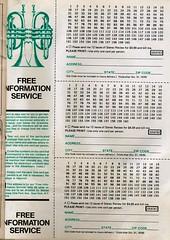Reader Service Card, 1978