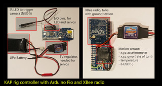 KAP rig controller with Arduino Fio and XBee Radio