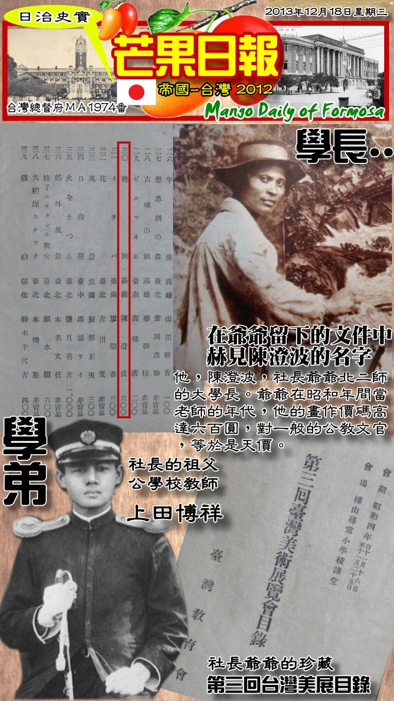 131218 芒果日報--日治史實--美展目錄尋史跡,陳澄波名列其中