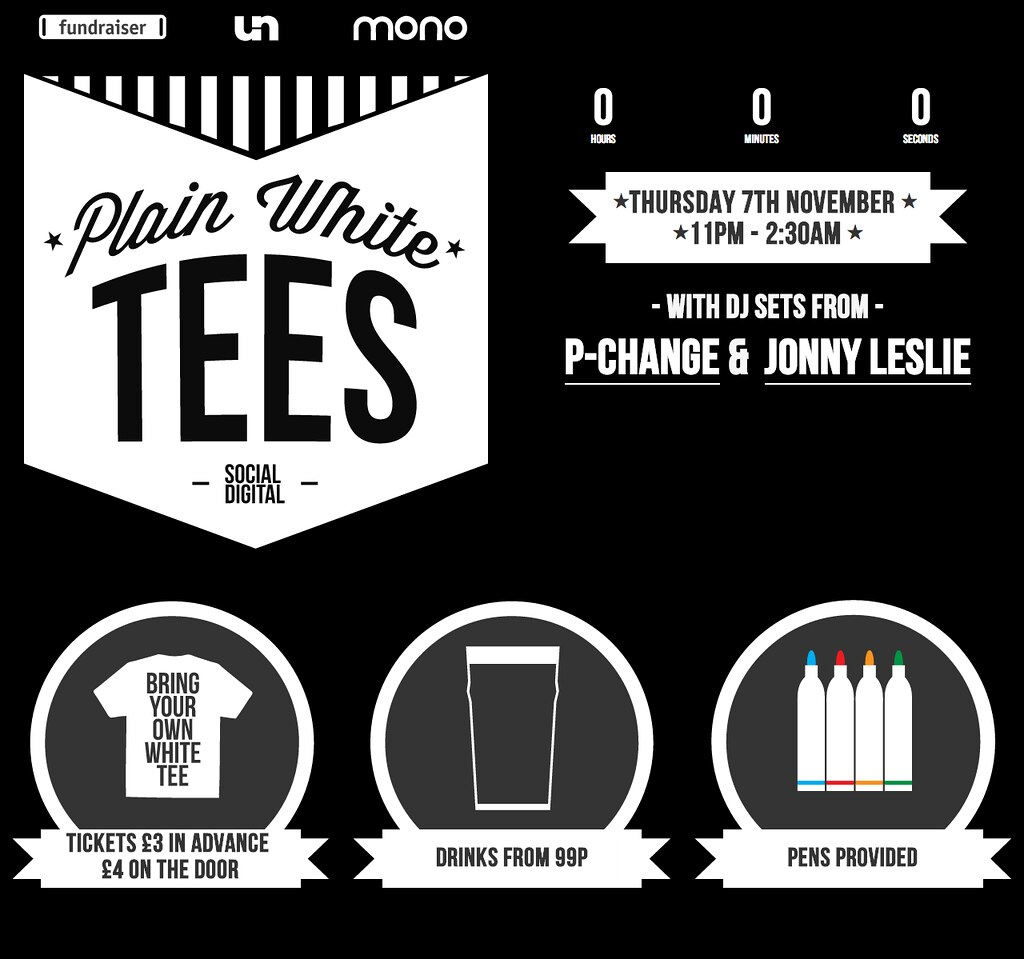 Screenshot of the Plain White Tees website