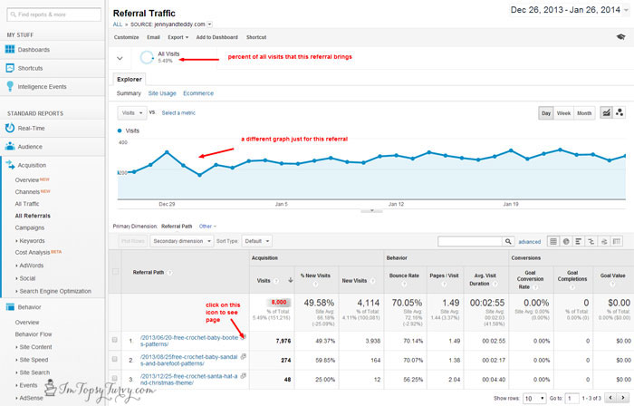 Google-Analytics-referral-site