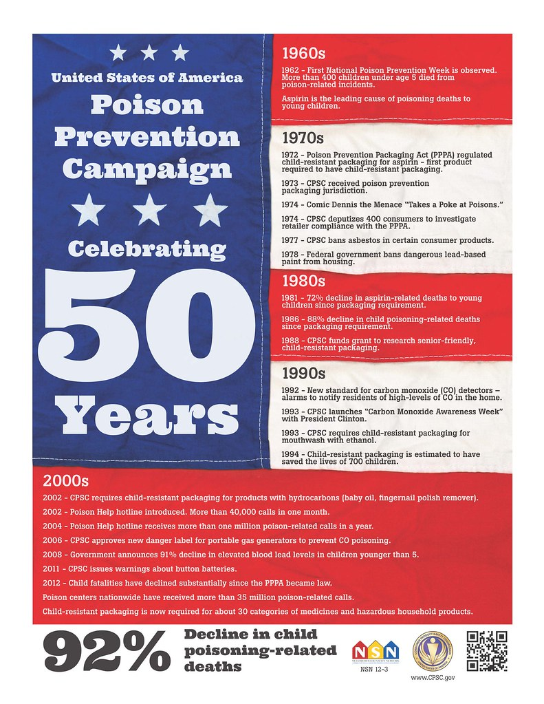 poison prevention poster of flag and dates