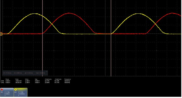 positive half dutycycle from signal 1 and 3 arduino