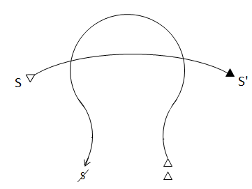 Lacan5/Diagram