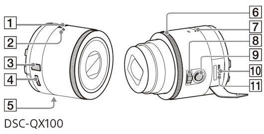 Sony Lens G QX100