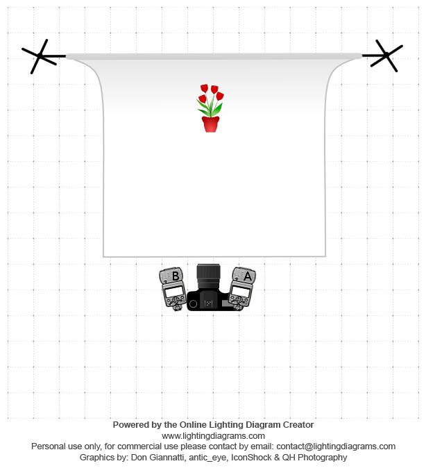 t01.lighting-diagram