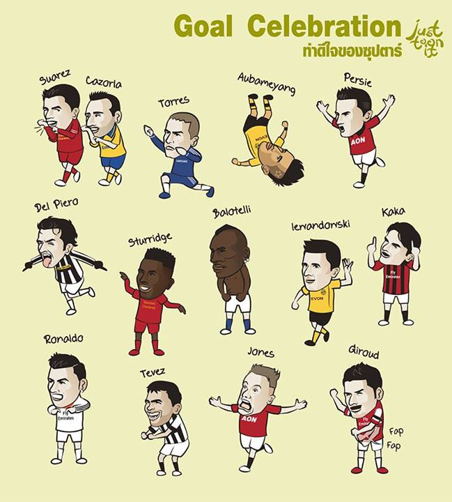 Goal celebration of players :) - Football