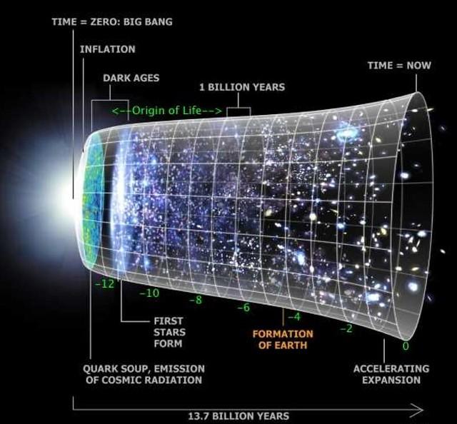 Les implications d'un éventuel contact avec des Extraterrestres - Page 22 8756021329_ca01f27e18_z