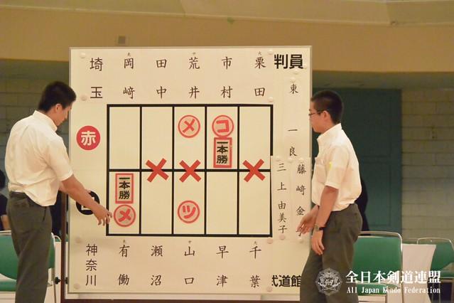 第5回全日本都道府県対抗女子剣道優勝大会 決勝スコア_001