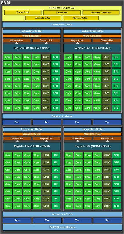 [Đập hộp] ASUS GTX 750 OC 1GB - 10242