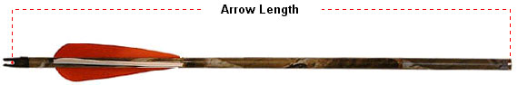 arrow length