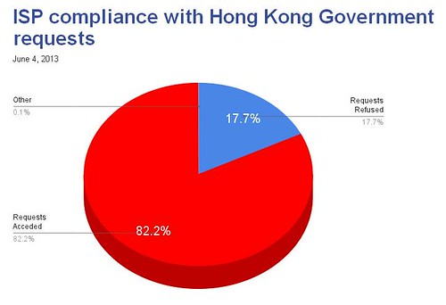 hktransparency report