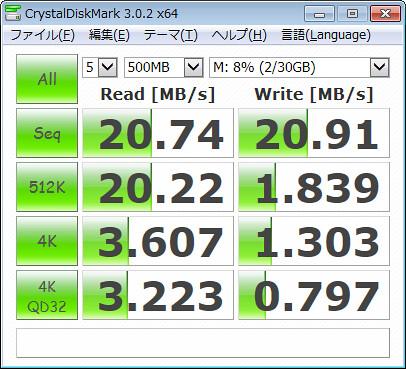 旧SunDisk32GB