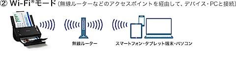 S_wifi_01_img02.jpg