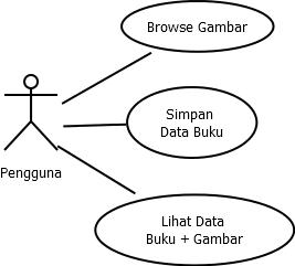 Java Swing Menyimpan Gambar pada Basisdata