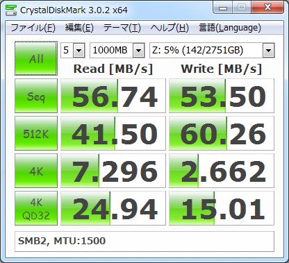 NAS benchmark