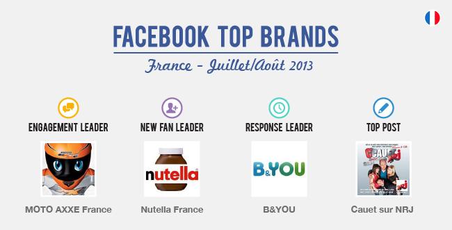 FB_TB0708_france_blog_header