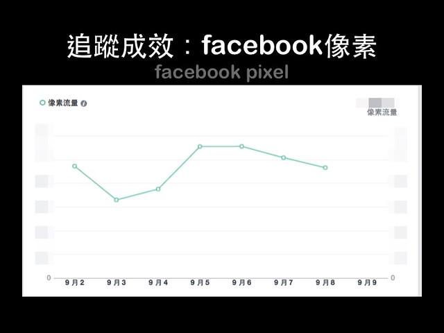 facebook像素,可以幫助追蹤轉換率@小編工作懶人包