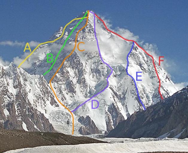 Οι διαδρομές της νότιας (Πακιστανικής) πλευράς του Κ2. Με το κόκκινο (F) η Abruzzi Spur
