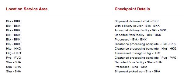 MacBook Air deliver