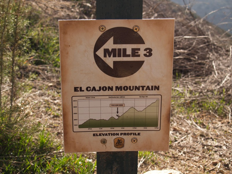 Elevation Profile posted at Mile 3
