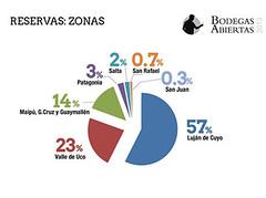 bodegas_abiertas_2