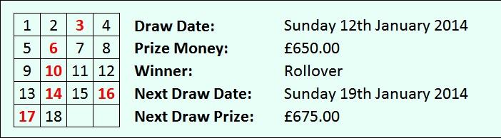 Lottery 12012014