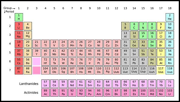 Tính chất và cấu tạo của hạt nhân, vật lý hạt nhân