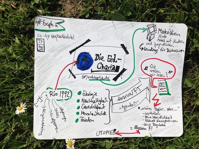 """""""Die Erd-Charta"""" #sketchnotes zur bcpb-Session"""