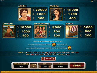 free Jason and the Golden Fleece slot payout