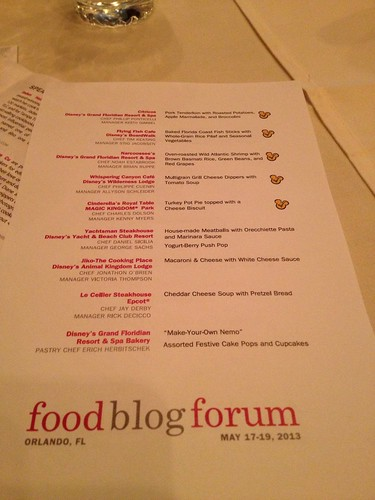 Food Blog Forum 2013