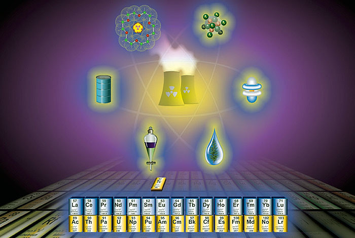 Aspects of inorganic chemistry related to nuclear energy.