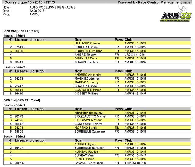 Répartition des Série_Course ligue TT1_5 2013