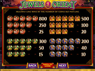 Jewels of the Orient Slots Payout