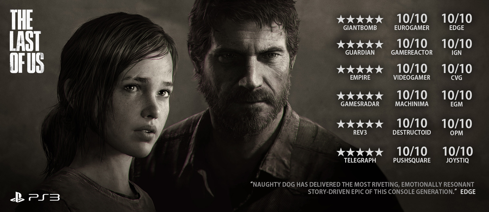 The Last Of Us Review Thread Emargo Up Scores In Op Neogaf