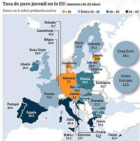 13k13 ABC Tasa paro juvenil España UE Uti 465