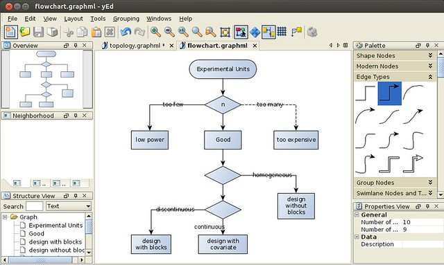 How to draw flowchart or diagram on linux xmodulo for Website where you can draw