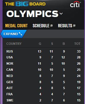 olympics2 by Kara 2