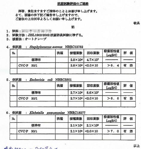 DG00164_抗菌測試報告